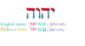 Spiritual Blog - God's Name