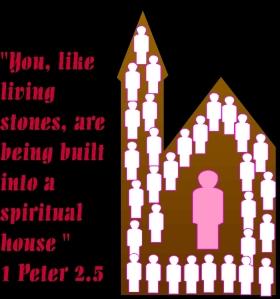 Spiritual Blog - Spiritual House