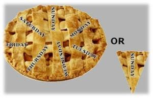 Spiritual Blog - Pie