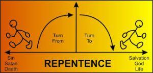 Spiritual Blog - Turn From - To