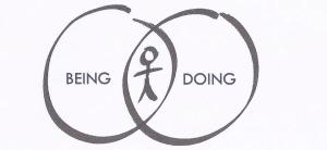 Spiritual Blog - Being