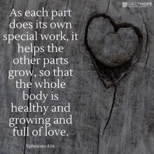 Spiritual Blog - Body