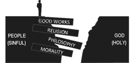 Spiritual Blog - Short
