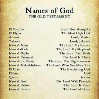 Spiritual Blog - Names of God