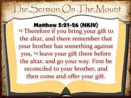 Spiritual Blog - Offerings