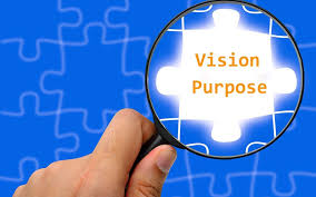 Spiritual Blog - Vision