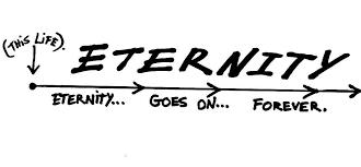 Spiritual Blog - Eternity